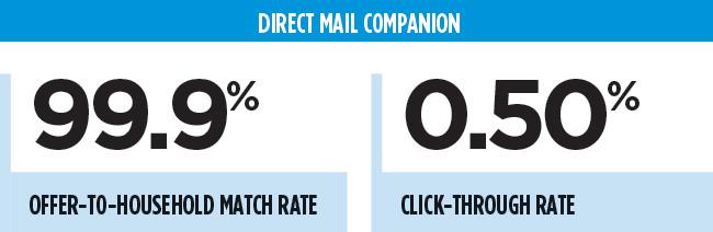 Direct Mail Campanion